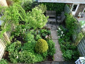 Tuin op het noorden